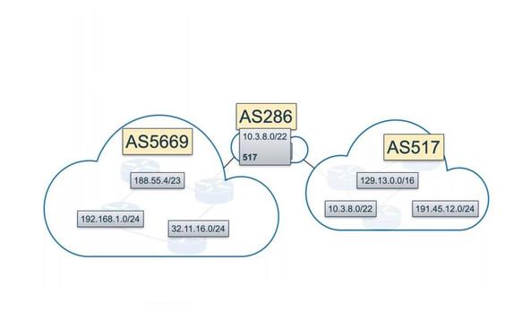 BGP webinar series
